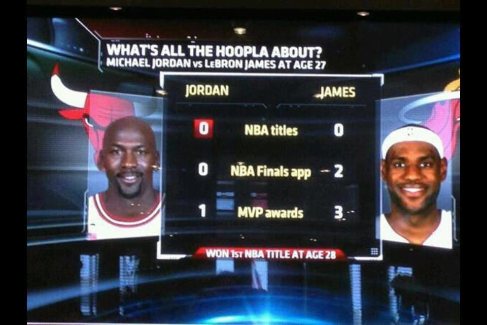 Worthless Comparison of the day: MJ vs LeBron at 27