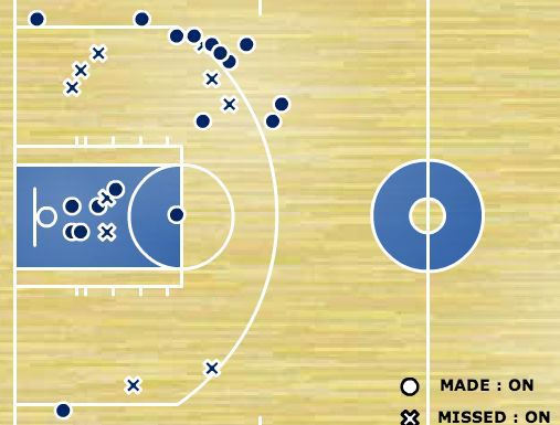 stephen-curry-shot-chart