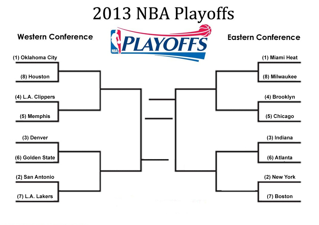 2013 NBA Playoffs Schedule