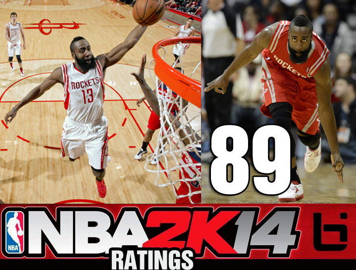 Ballislife | James Harden's NBA 2k14 Rating
