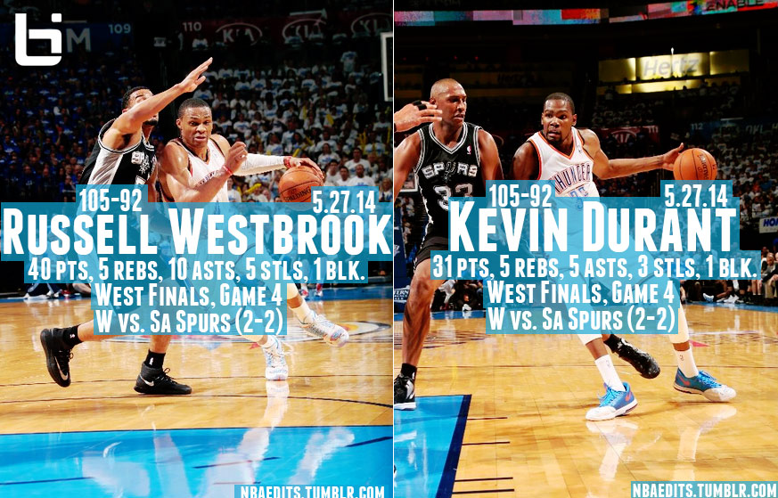 Westbrook & Durant combine for 71points in GM4 win vs Spurs