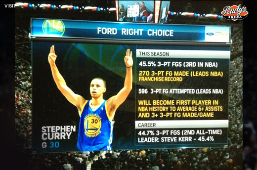 stephen-curry-ford-right-choice-2013