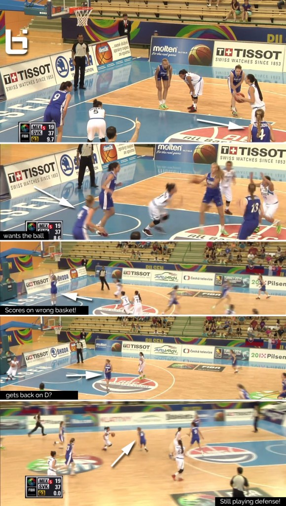 Women's World Championship FAIL: Girl scores on wrong basket then opposing team tries to score on their own basket
