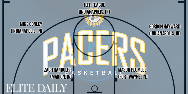 pacers1