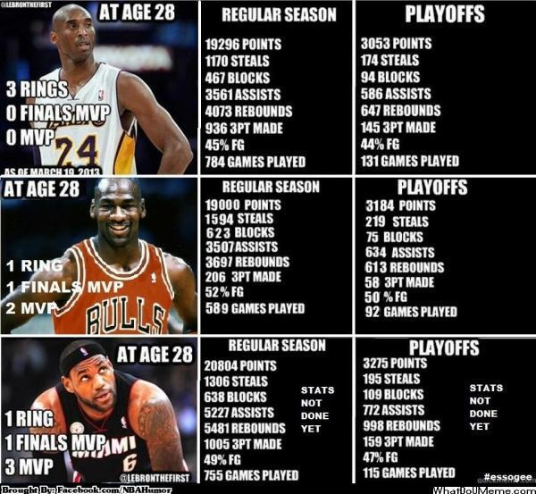 How many 50 point games did Michael Jordan score - Answers